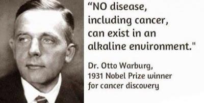 Alkaline no Cancer Otto Warburg