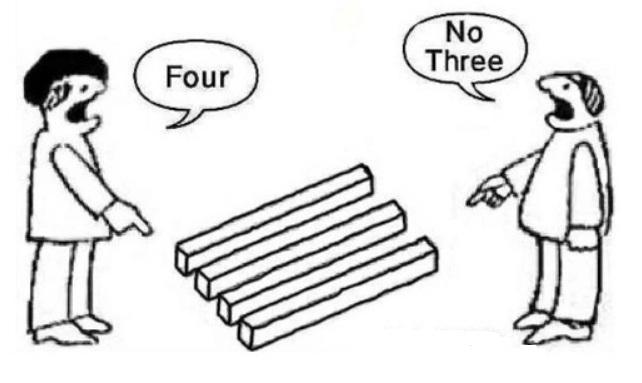 Argument 3 or 4